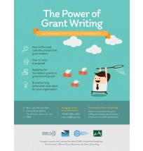 Power of Grant Writing Flyer