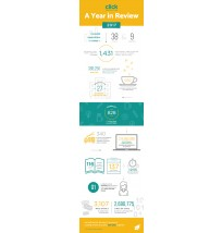 Year End Infograph Email Version