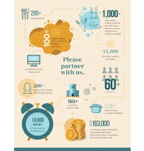 Partnership / Membership Infograph